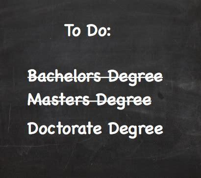 Motivation for finishing dissertation